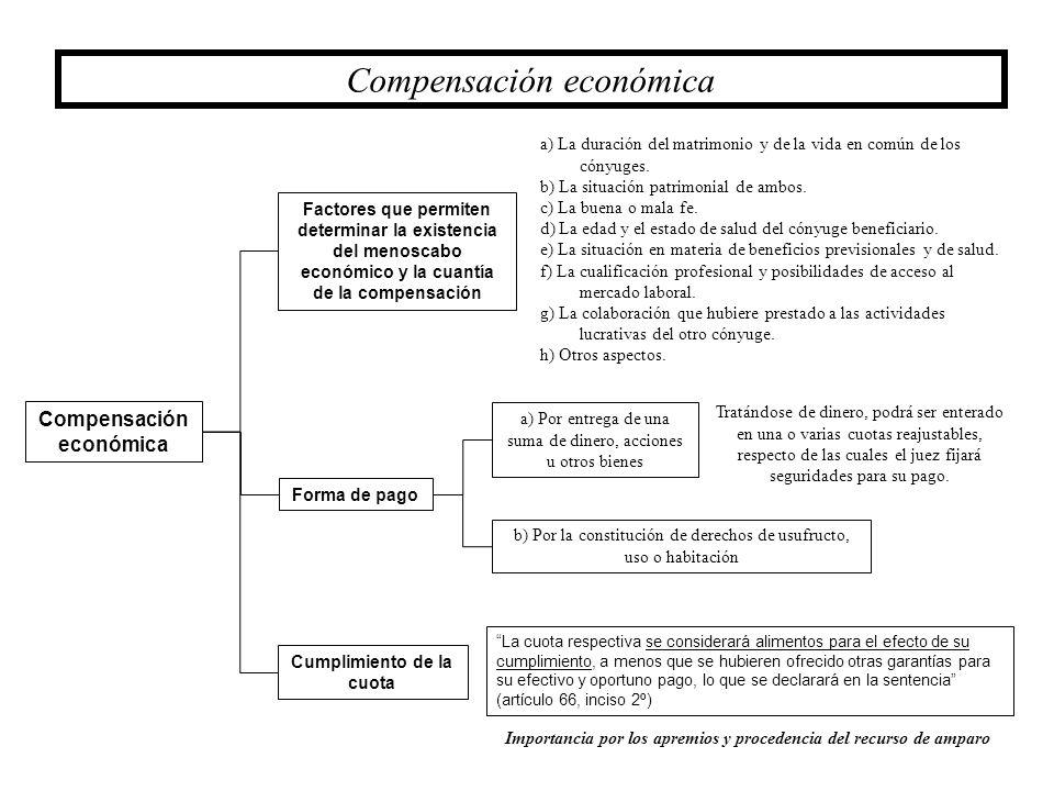 Compensación económica Forma de pago a) Por entrega de una suma de dinero, acciones u otros bienes b) Por la constitución de derechos de usufructo, us