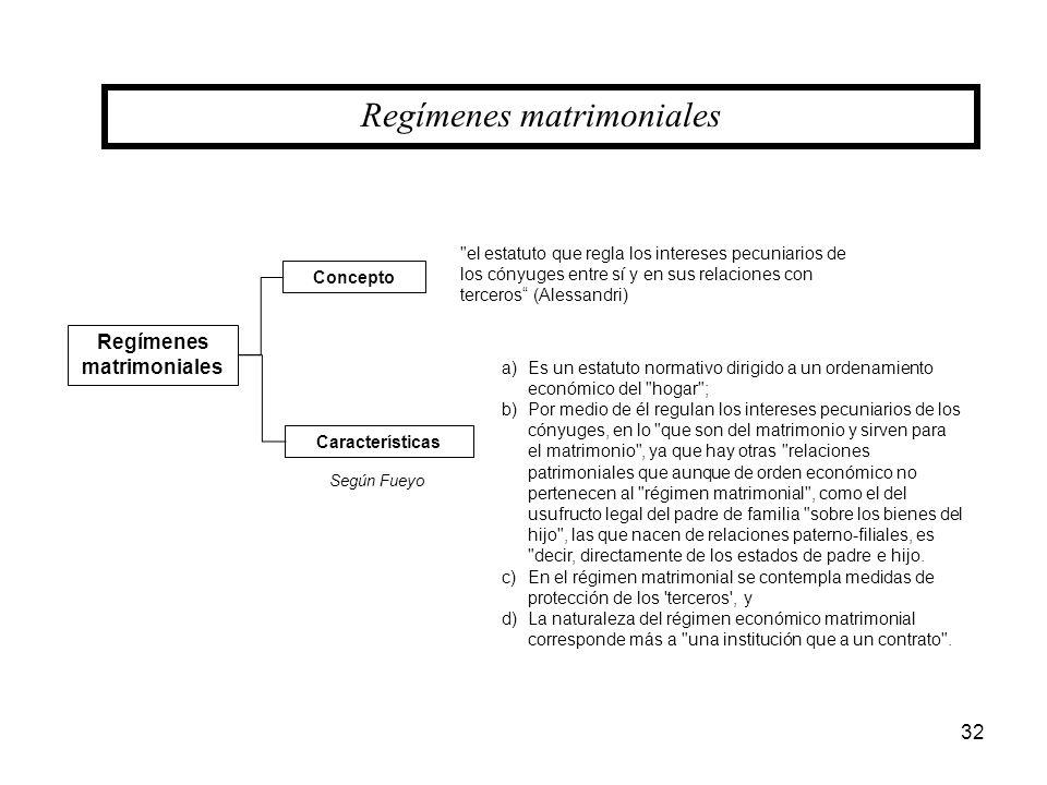32 Regímenes matrimoniales a)Es un estatuto normativo dirigido a un ordenamiento económico del