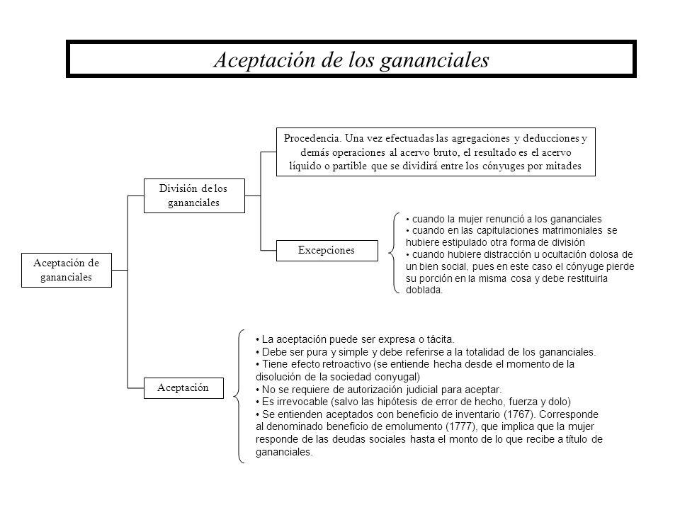 Aceptación de gananciales División de los gananciales Aceptación Aceptación de los gananciales La aceptación puede ser expresa o tácita. Debe ser pura