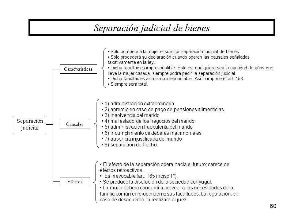 60 Separación judicial de bienes Separación judicial Características Causales Efectos 1) administración extraordinaria 2) apremio en caso de pago de p