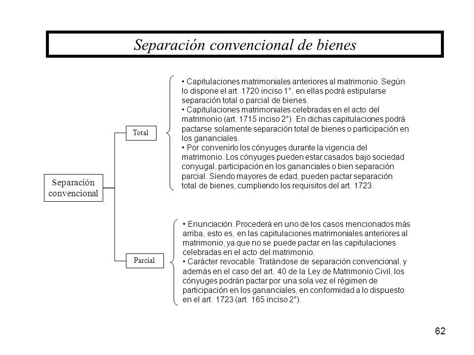62 Separación convencional de bienes Separación convencional Total Parcial Capitulaciones matrimoniales anteriores al matrimonio. Según lo dispone el