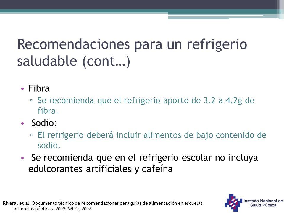 Fibra Se recomienda que el refrigerio aporte de 3.2 a 4.2g de fibra. Sodio: El refrigerio deberá incluir alimentos de bajo contenido de sodio. Se reco