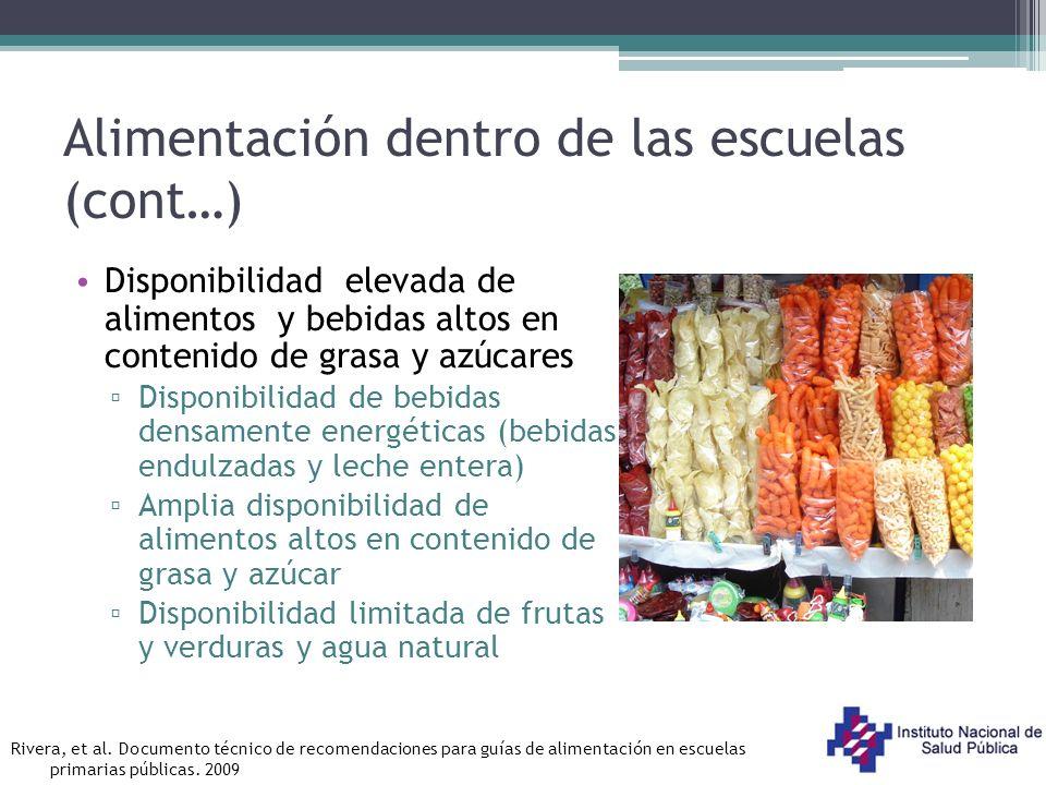 Alimentación dentro de las escuelas (cont…) Disponibilidad elevada de alimentos y bebidas altos en contenido de grasa y azúcares Disponibilidad de beb