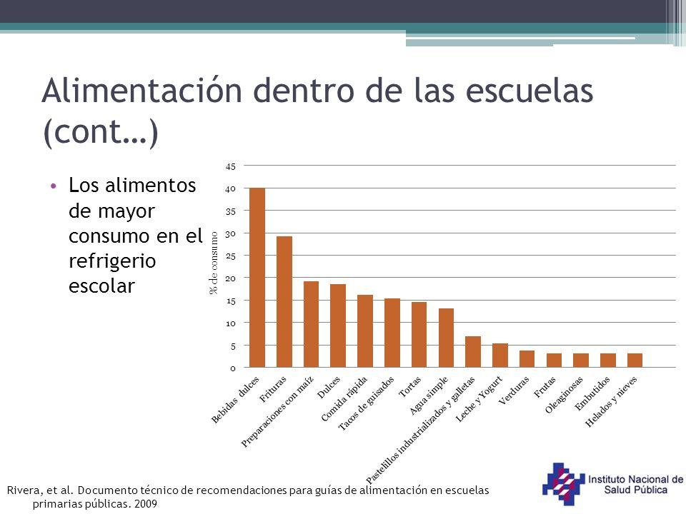 Alimentación dentro de las escuelas (cont…) El consumo de energía promedio aportada por el refrigerio fue de 433 kcal (IC 95% 392.0-474.4 kcal) El refrigerio contribuyó con el 24% de la energía diaria recomendada para los escolares de acuerdo a edad, sexo y actividad física Rivera, et al.