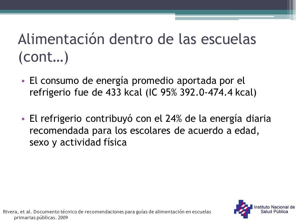 Alimentación dentro de las escuelas (cont…) El consumo de energía promedio aportada por el refrigerio fue de 433 kcal (IC 95% 392.0-474.4 kcal) El ref