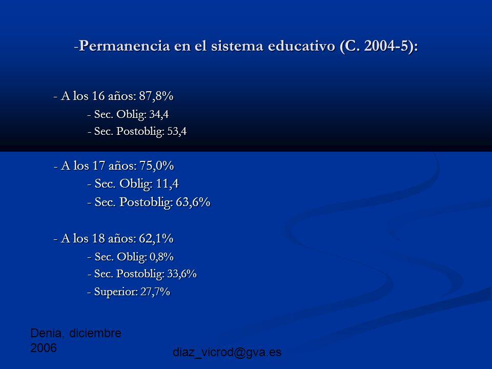 Denia, diciembre 2006 diaz_vicrod@gva.es -Permanencia en el sistema educativo (C.