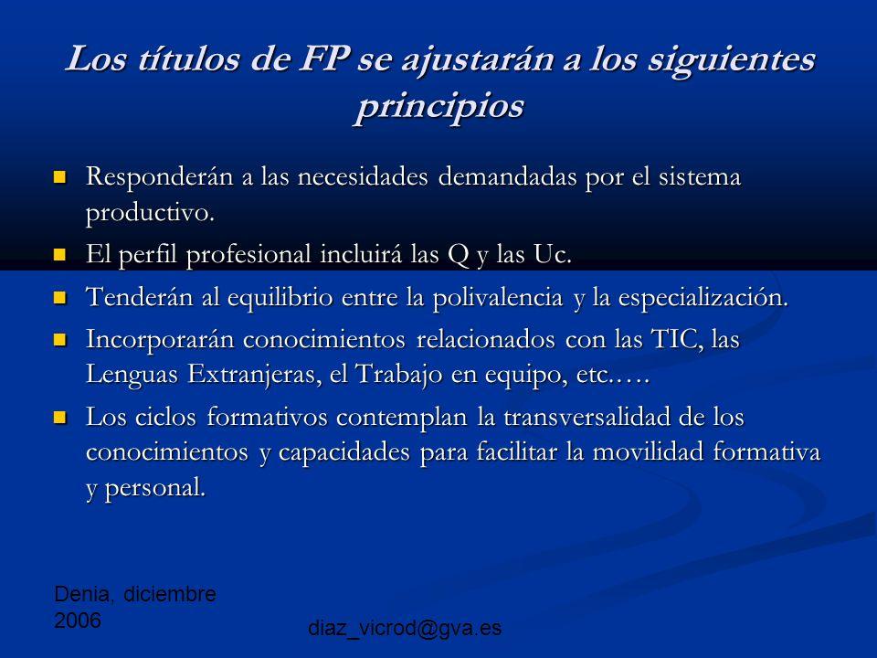 Denia, diciembre 2006 diaz_vicrod@gva.es Los títulos de FP se ajustarán a los siguientes principios Responderán a las necesidades demandadas por el sistema productivo.