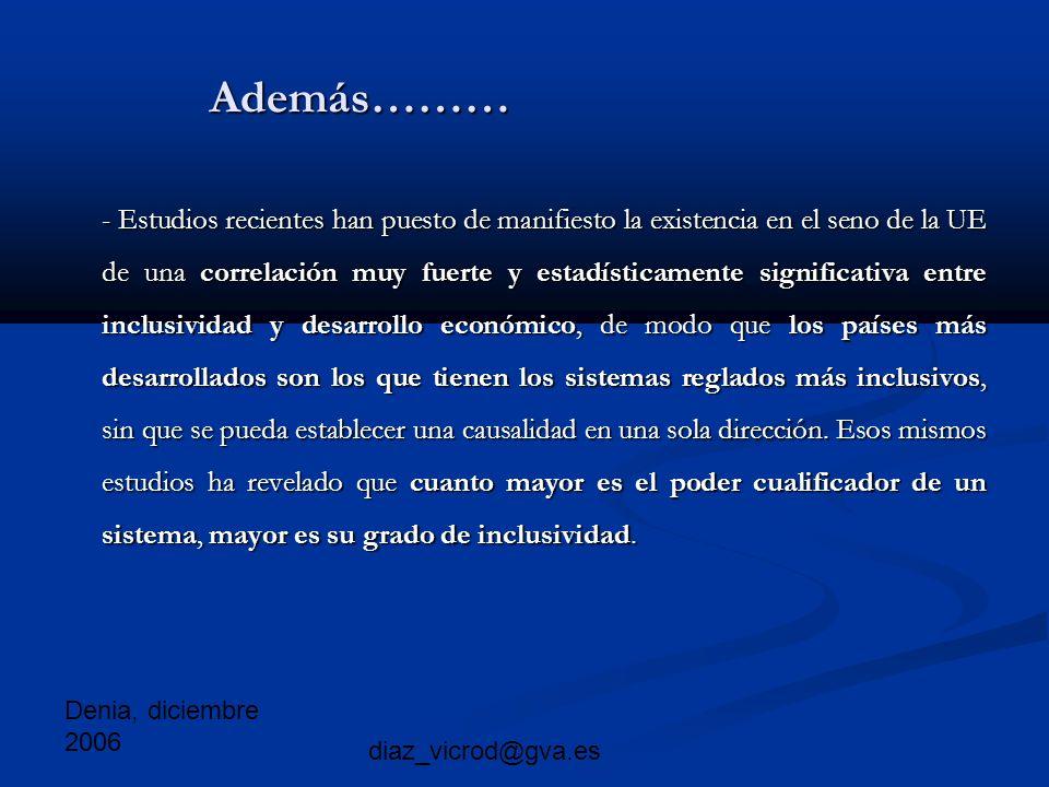 Denia, diciembre 2006 diaz_vicrod@gva.es La LOCFP en la Comunidad Valenciana Medidas institucionales: Medidas institucionales: - El Plan Valenciano de F.P.