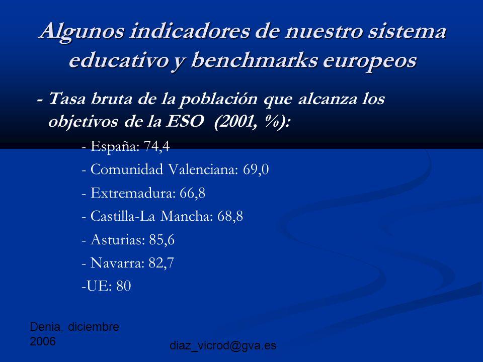 Denia, diciembre 2006 diaz_vicrod@gva.es Algunos indicadores de nuestro sistema educativo y benchmarks europeos - Tasa bruta de la población que alcanza los objetivos de la ESO (2001, %): - España: 74,4 - Comunidad Valenciana: 69,0 - Extremadura: 66,8 - Castilla-La Mancha: 68,8 - Asturias: 85,6 - Navarra: 82,7 -UE: 80