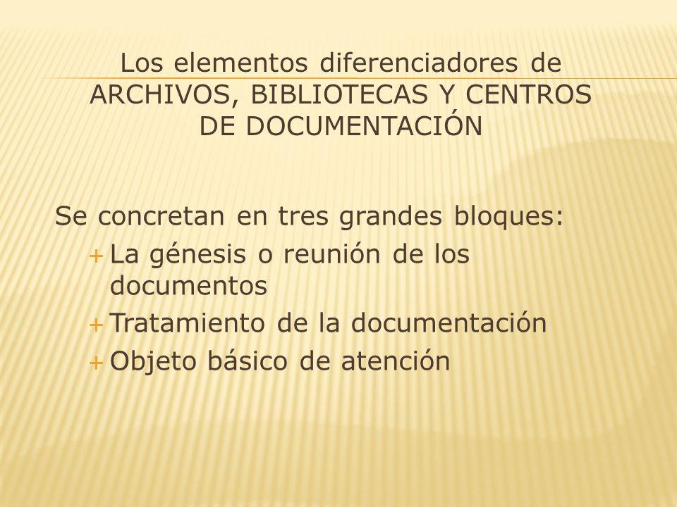 Se concretan en tres grandes bloques: La génesis o reunión de los documentos Tratamiento de la documentación Objeto básico de atención Los elementos d