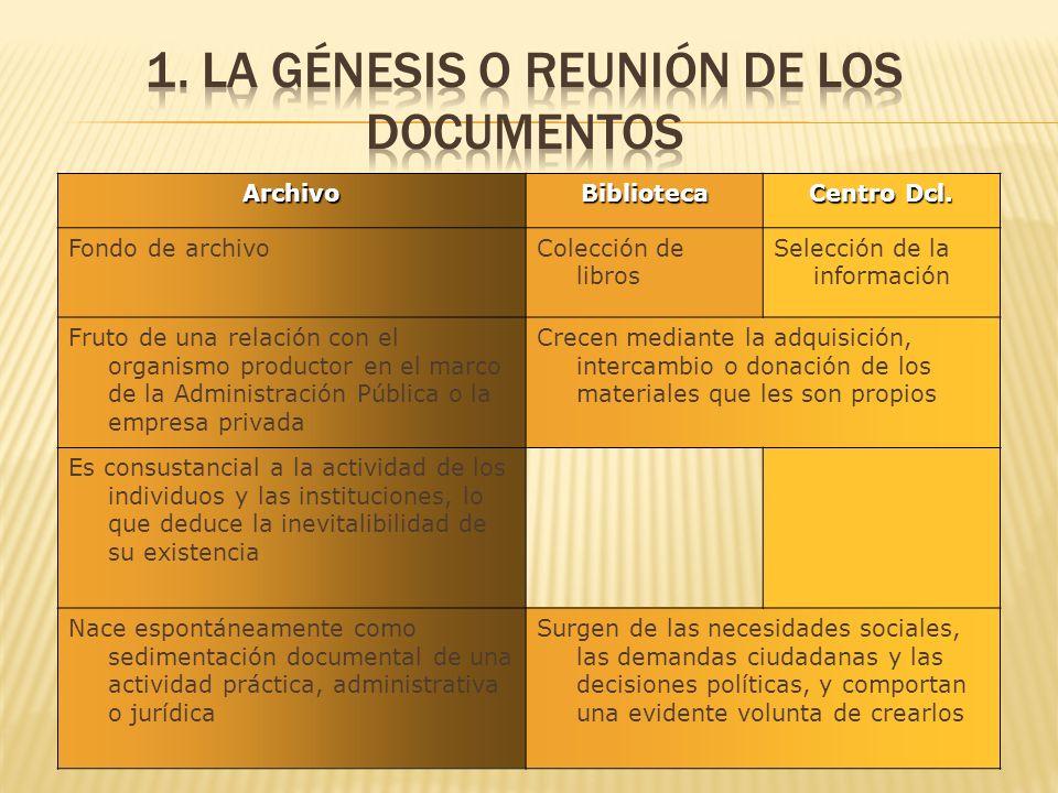 ArchivoBiblioteca Centro Dcl. Fondo de archivoColección de libros Selección de la información Fruto de una relación con el organismo productor en el m
