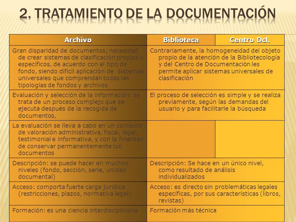 ArchivoBiblioteca Centro Dcl. Gran disparidad de documentos; necesidad de crear sistemas de clasificación propios y específicos, de acuerdo con el tip