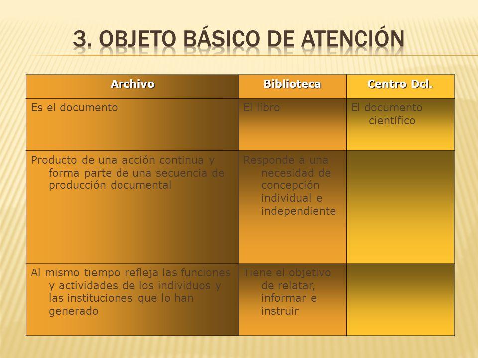 ArchivoBiblioteca Centro Dcl. Es el documentoEl libroEl documento científico Producto de una acción continua y forma parte de una secuencia de producc