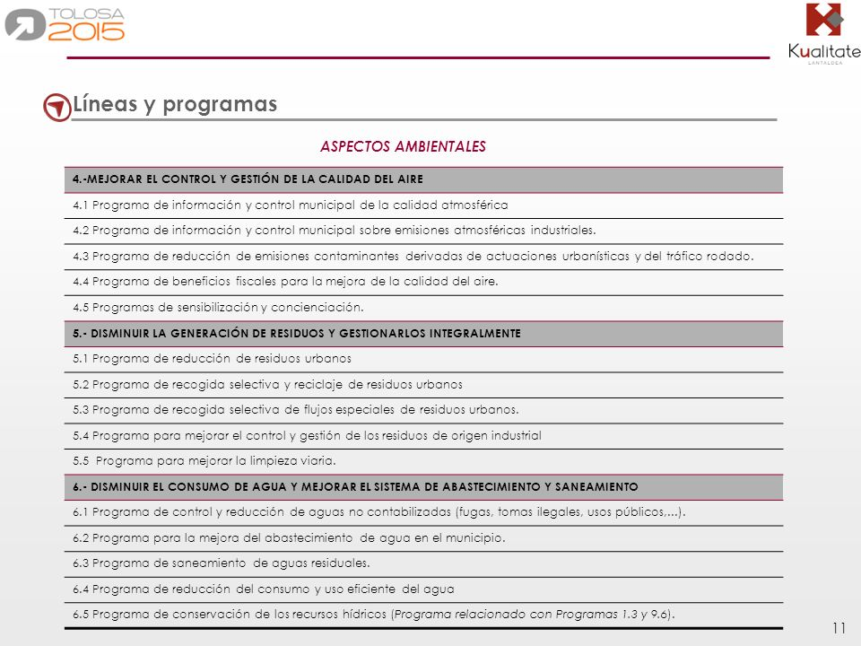11 Líneas y programas ASPECTOS AMBIENTALES 4.-MEJORAR EL CONTROL Y GESTIÓN DE LA CALIDAD DEL AIRE 4.1 Programa de información y control municipal de l