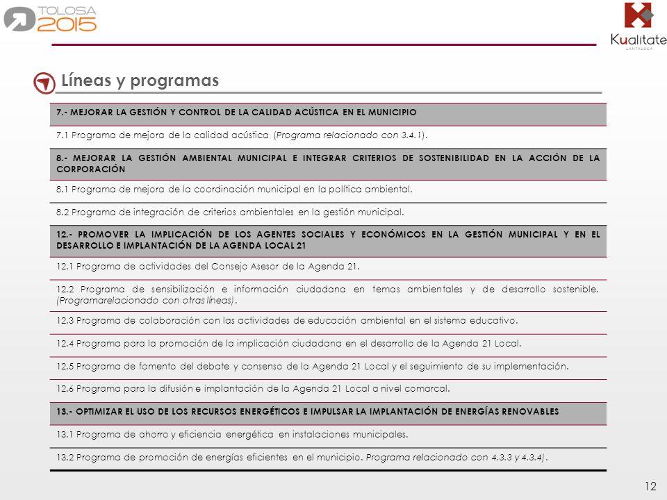 12 7.- MEJORAR LA GESTIÓN Y CONTROL DE LA CALIDAD ACÚSTICA EN EL MUNICIPIO 7.1 Programa de mejora de la calidad acústica (Programa relacionado con 3.4