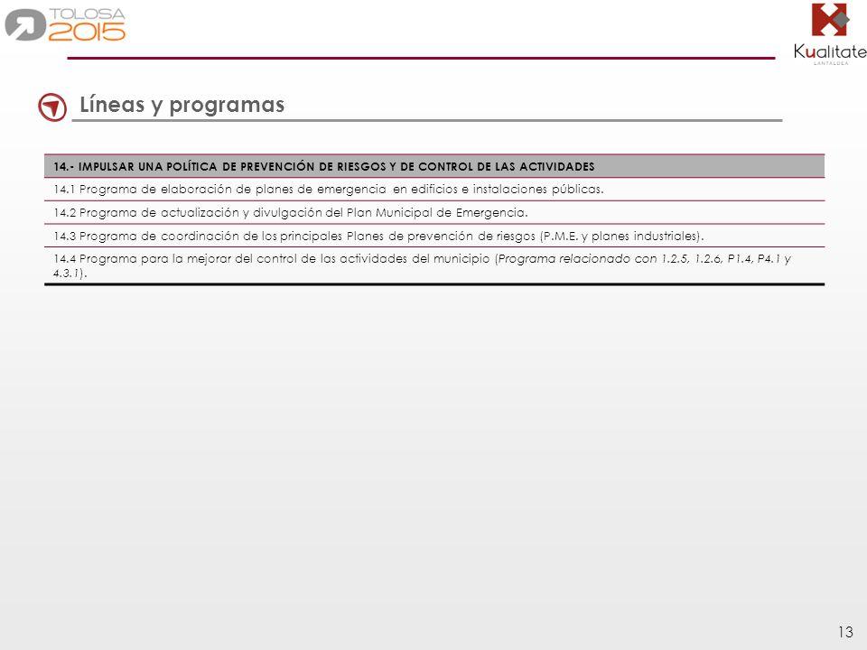 13 14.- IMPULSAR UNA POLÍTICA DE PREVENCIÓN DE RIESGOS Y DE CONTROL DE LAS ACTIVIDADES 14.1 Programa de elaboración de planes de emergencia en edifici