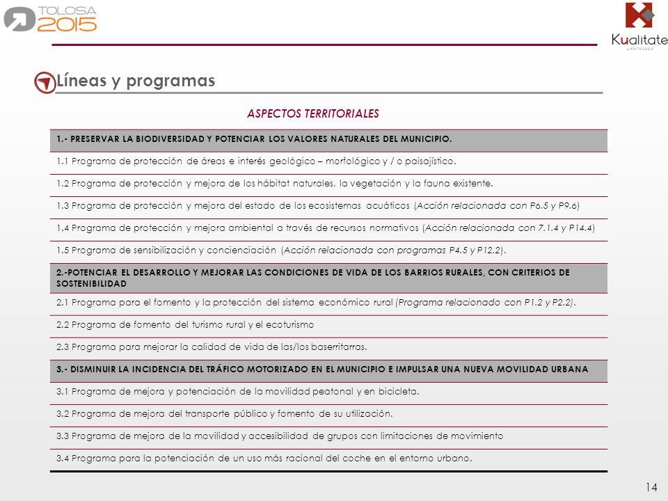 14 ASPECTOS TERRITORIALES Líneas y programas 1.- PRESERVAR LA BIODIVERSIDAD Y POTENCIAR LOS VALORES NATURALES DEL MUNICIPIO. 1.1 Programa de protecció