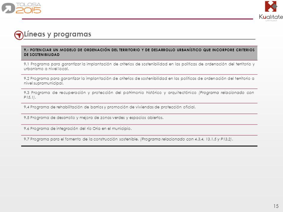 15 Líneas y programas 9.- POTENCIAR UN MODELO DE ORDENACIÓN DEL TERRITORIO Y DE DESARROLLO URBANÍSTICO QUE INCORPORE CRITERIOS DE SOSTENIBILIDAD 9.1 P