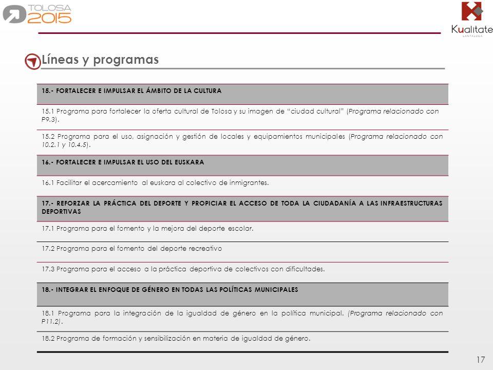 17 15.- FORTALECER E IMPULSAR EL ÁMBITO DE LA CULTURA 15.1 Programa para fortalecer la oferta cultural de Tolosa y su imagen de ciudad cultural (Progr