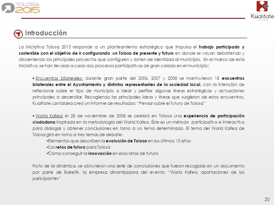 20 Introducción La iniciativa Tolosa 2015 responde a un planteamiento estratégico que impulsa el trabajo participado y sostenible con el objetivo de i