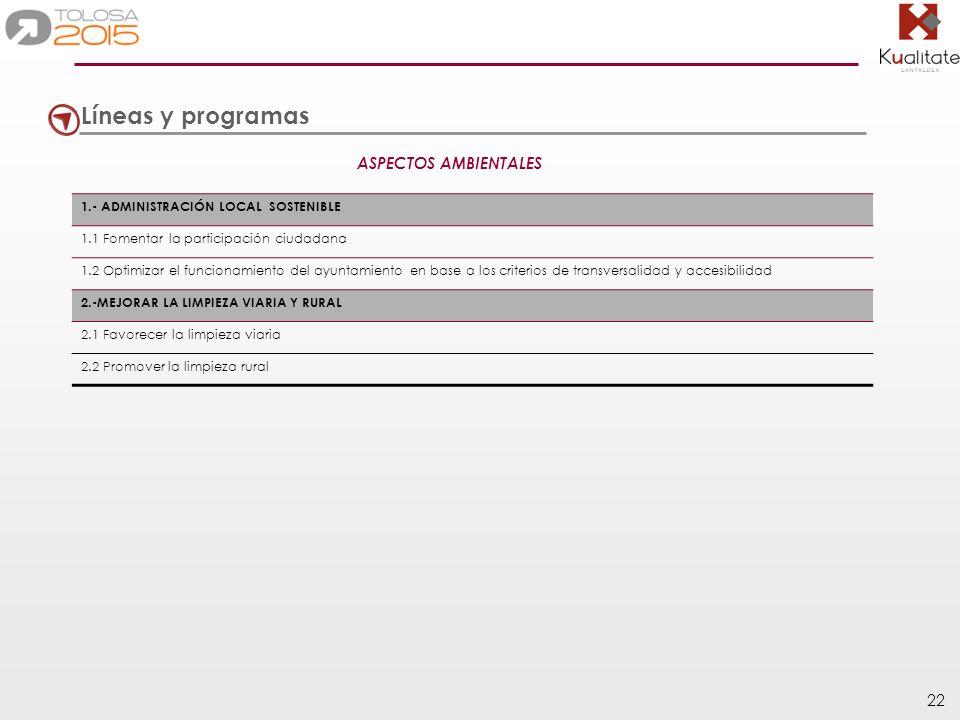 22 Líneas y programas 1.- ADMINISTRACIÓN LOCAL SOSTENIBLE 1.1 Fomentar la participación ciudadana 1.2 Optimizar el funcionamiento del ayuntamiento en