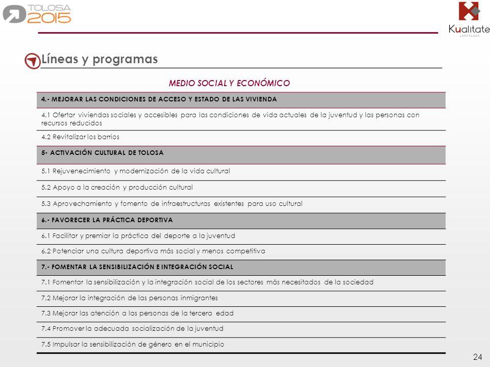 24 4.- MEJORAR LAS CONDICIONES DE ACCESO Y ESTADO DE LAS VIVIENDA 4.1 Ofertar viviendas sociales y accesibles para las condiciones de vida actuales de