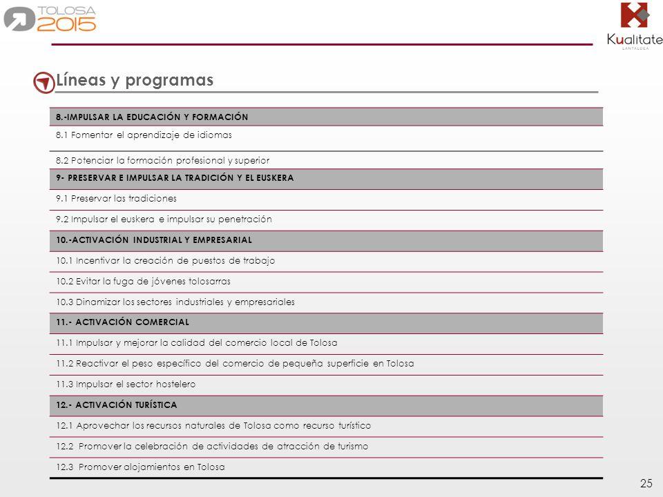 25 8.-IMPULSAR LA EDUCACIÓN Y FORMACIÓN 8.1 Fomentar el aprendizaje de idiomas 8.2 Potenciar la formación profesional y superior 9- PRESERVAR E IMPULS