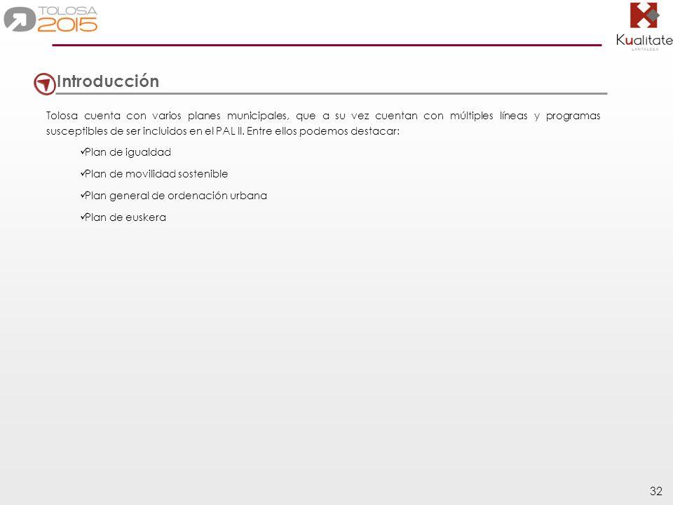 32 Introducción Tolosa cuenta con varios planes municipales, que a su vez cuentan con múltiples líneas y programas susceptibles de ser incluidos en el