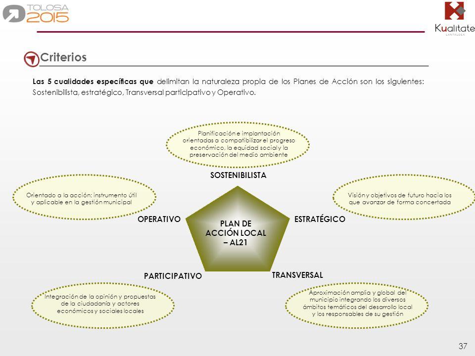 37 Criterios Las 5 cualidades específicas que delimitan la naturaleza propia de los Planes de Acción son los siguientes: Sostenibilista, estratégico,