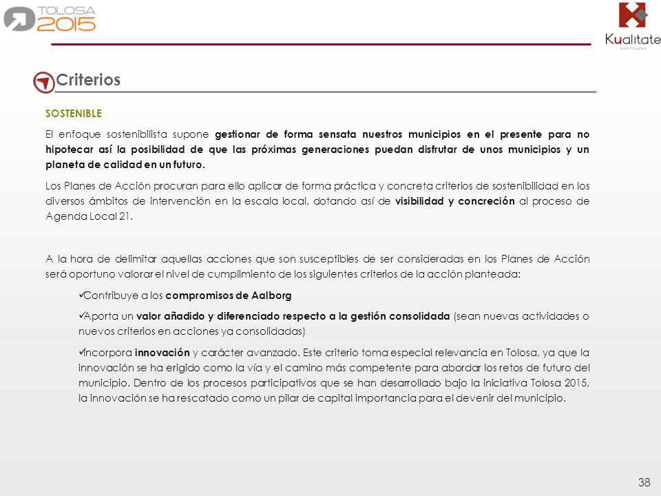 38 Criterios SOSTENIBLE El enfoque sostenibilista supone gestionar de forma sensata nuestros municipios en el presente para no hipotecar así la posibi
