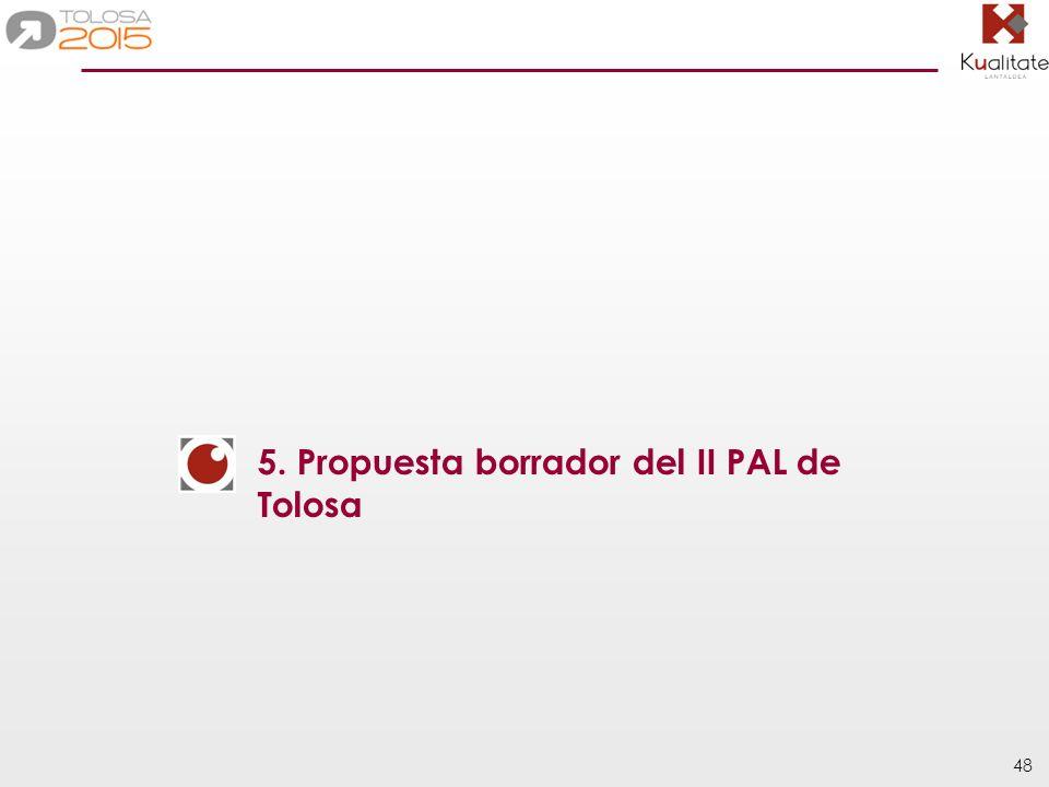 48 5. Propuesta borrador del II PAL de Tolosa