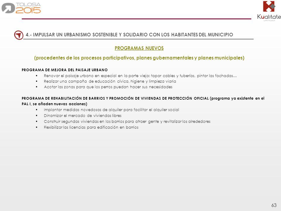 63 PROGRAMAS NUEVOS (procedentes de los procesos participativos, planes gubernamentales y planes municipales) PROGRAMA DE MEJORA DEL PAISAJE URBANO Re