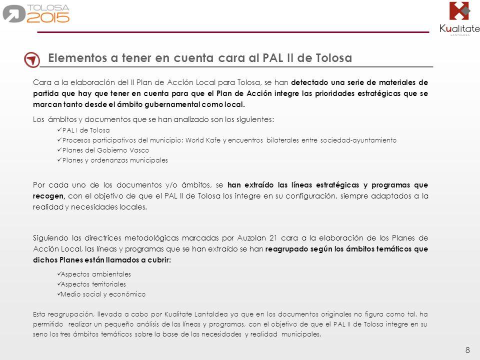 19 Introducción Líneas y programas Conclusiones 2.1 Procesos participativos del municipio: World Kafea y encuentros bilaterales sociedad-ayuntamiento