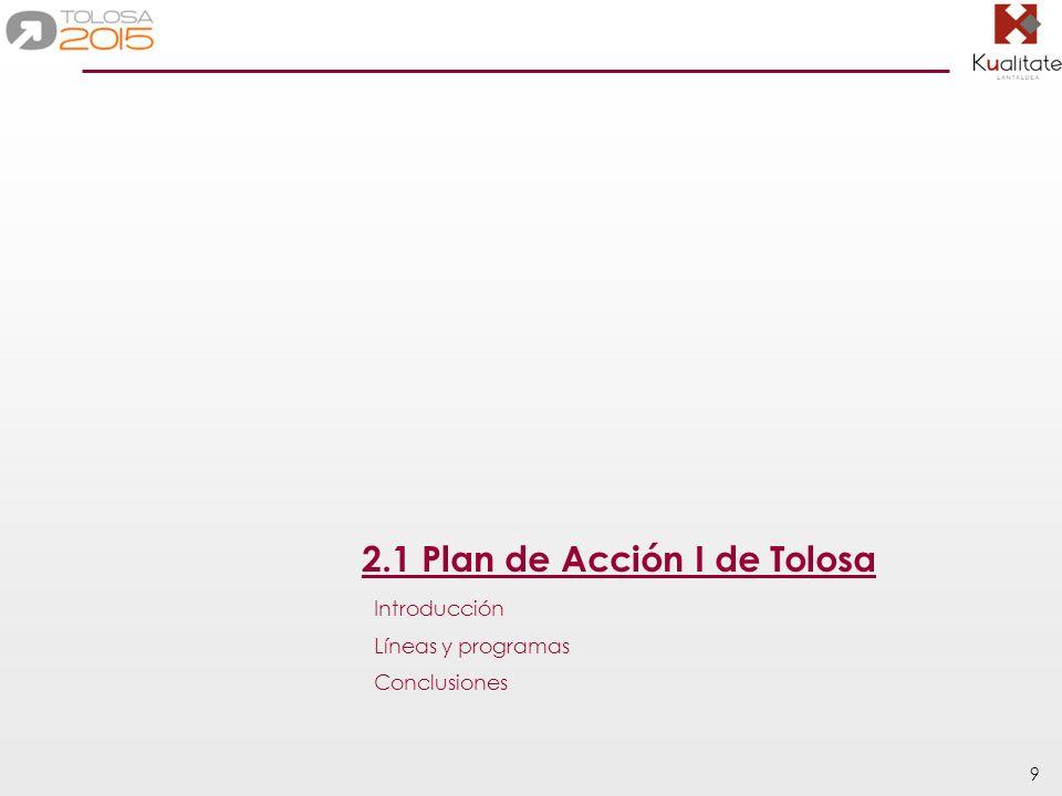 9 2.1 Plan de Acción I de Tolosa Introducción Líneas y programas Conclusiones