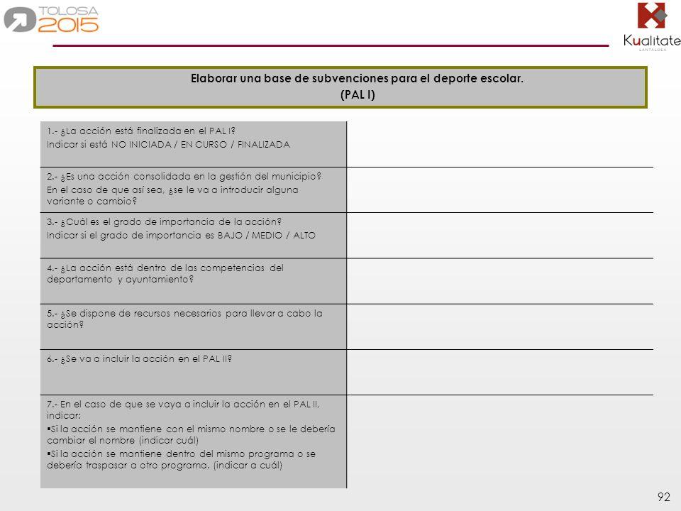 92 Elaborar una base de subvenciones para el deporte escolar. (PAL I) 1.- ¿La acción está finalizada en el PAL I? Indicar si está NO INICIADA / EN CUR