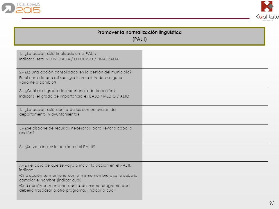 93 Promover la normalización lingüística (PAL I) 1.- ¿La acción está finalizada en el PAL I? Indicar si está NO INICIADA / EN CURSO / FINALIZADA 2.- ¿
