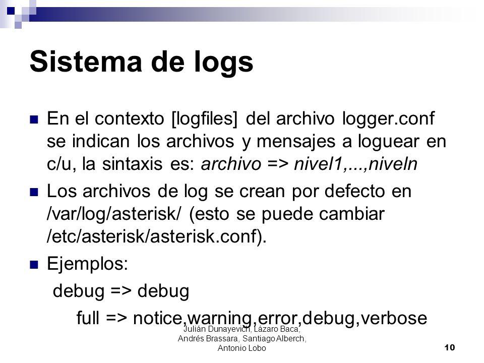 Sistema de logs En el contexto [logfiles] del archivo logger.conf se indican los archivos y mensajes a loguear en c/u, la sintaxis es: archivo => nive