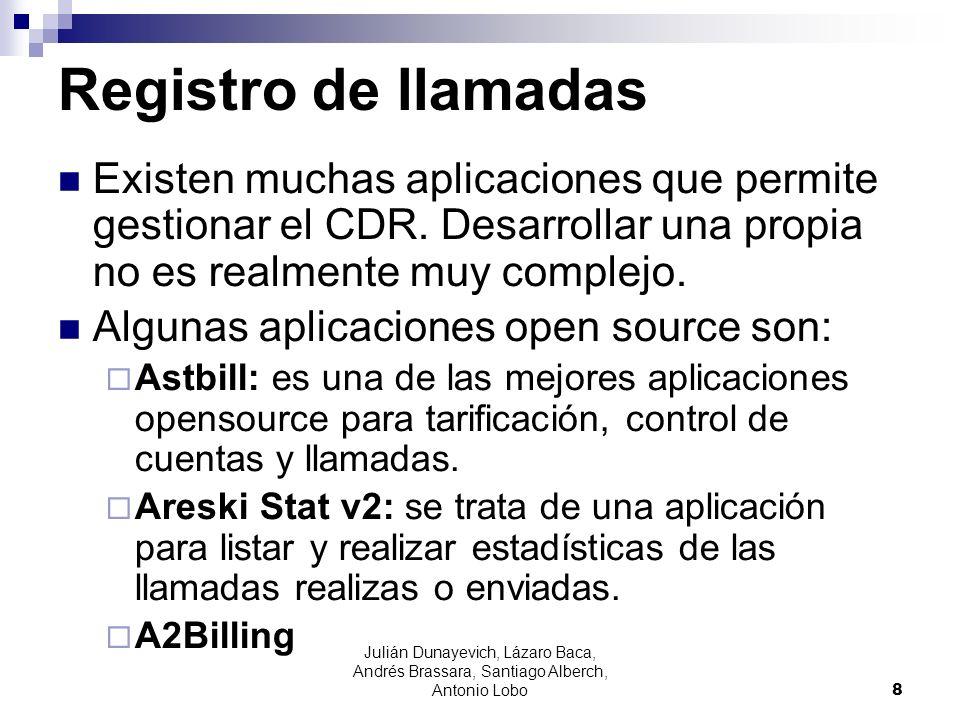 Registro de llamadas Existen muchas aplicaciones que permite gestionar el CDR. Desarrollar una propia no es realmente muy complejo. Algunas aplicacion