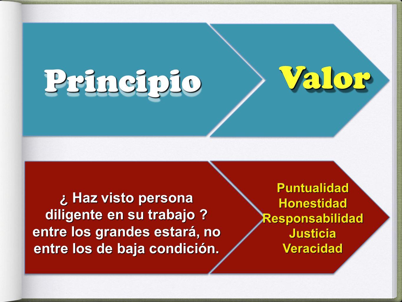 PrincipioPrincipio ValorValor Honestidad Justicia Misericordia NO ROBAR
