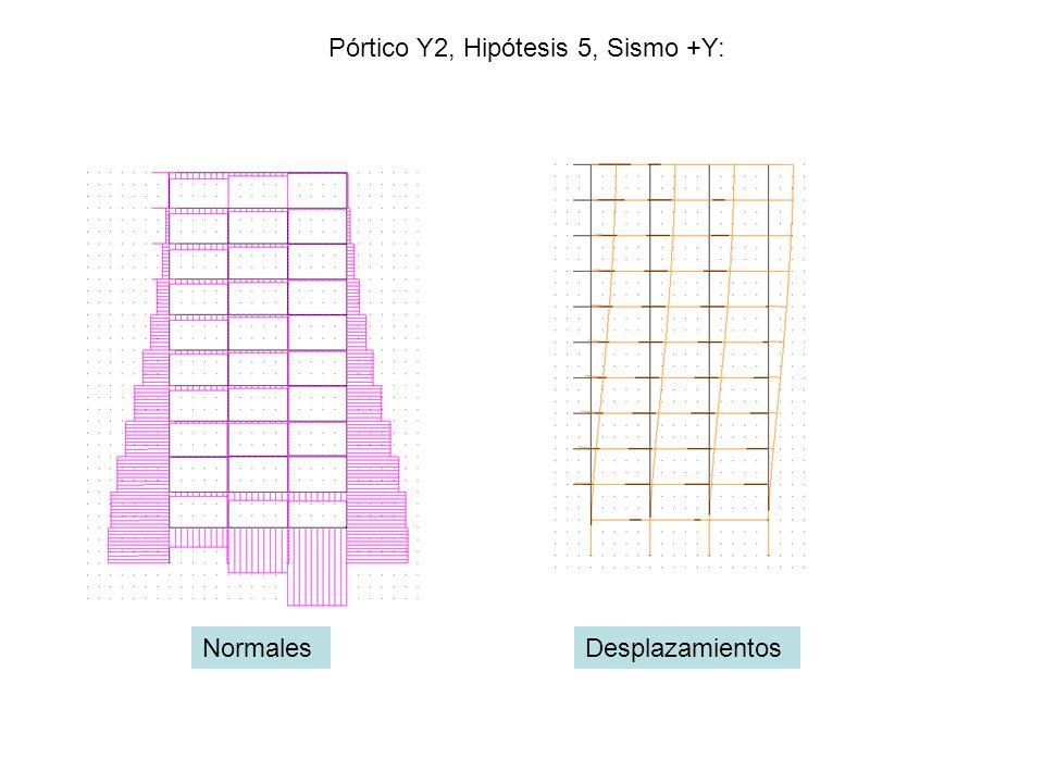 Pórtico Y2, Hipótesis 5, Sismo +Y: NormalesDesplazamientos