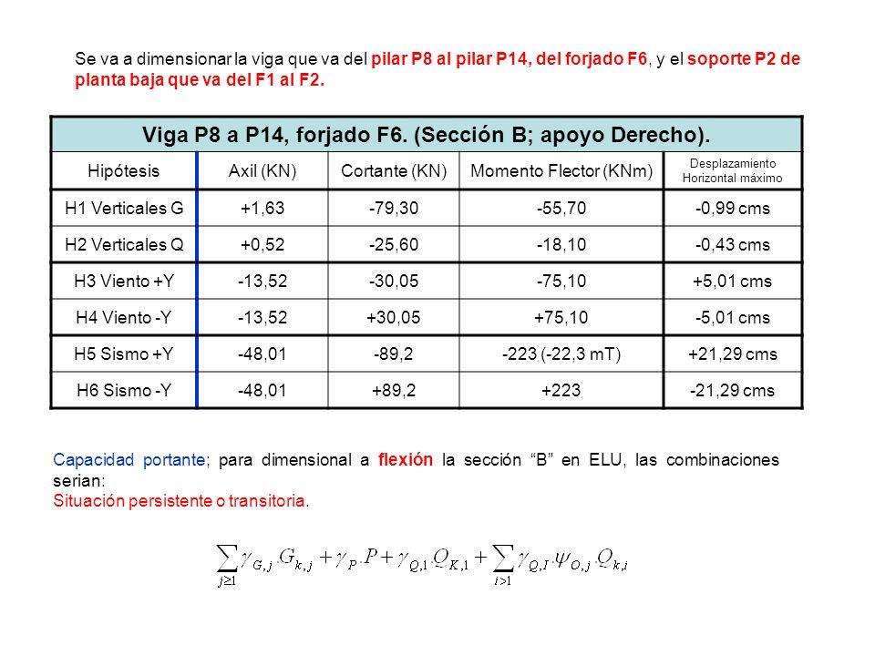 Se va a dimensionar la viga que va del pilar P8 al pilar P14, del forjado F6, y el soporte P2 de planta baja que va del F1 al F2. Viga P8 a P14, forja