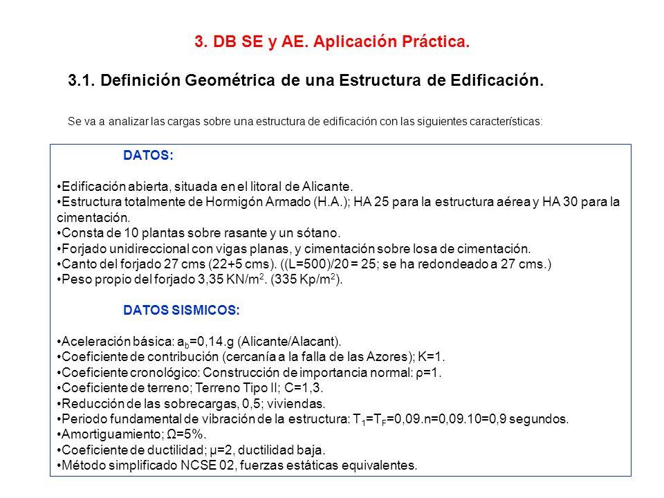 3.1. Definición Geométrica de una Estructura de Edificación. Se va a analizar las cargas sobre una estructura de edificación con las siguientes caract