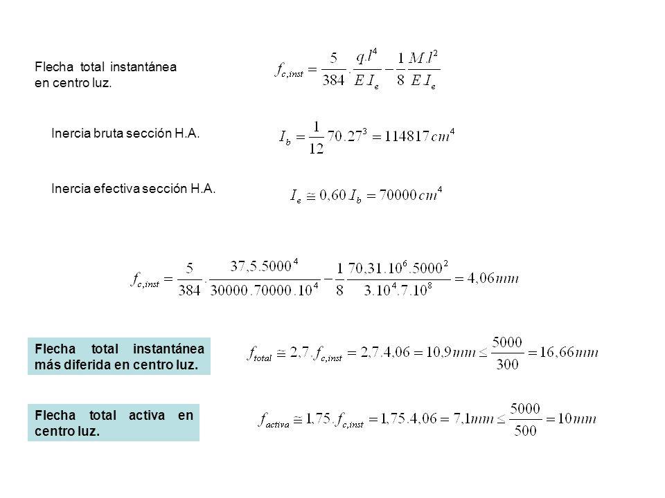 Flecha total instantánea en centro luz. Inercia bruta sección H.A. Inercia efectiva sección H.A. Flecha total instantánea más diferida en centro luz.