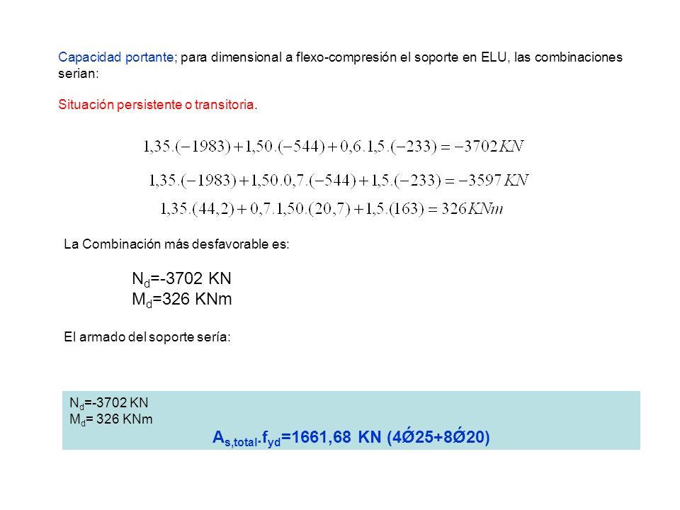 Capacidad portante; para dimensional a flexo-compresión el soporte en ELU, las combinaciones serian: Situación persistente o transitoria. La Combinaci