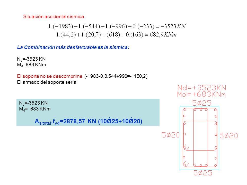 Situación accidental sísmica. La Combinación más desfavorable es la sísmica: N d =-3523 KN M d =683 KNm El soporte no se descomprime. (-1983-0,3.544+9