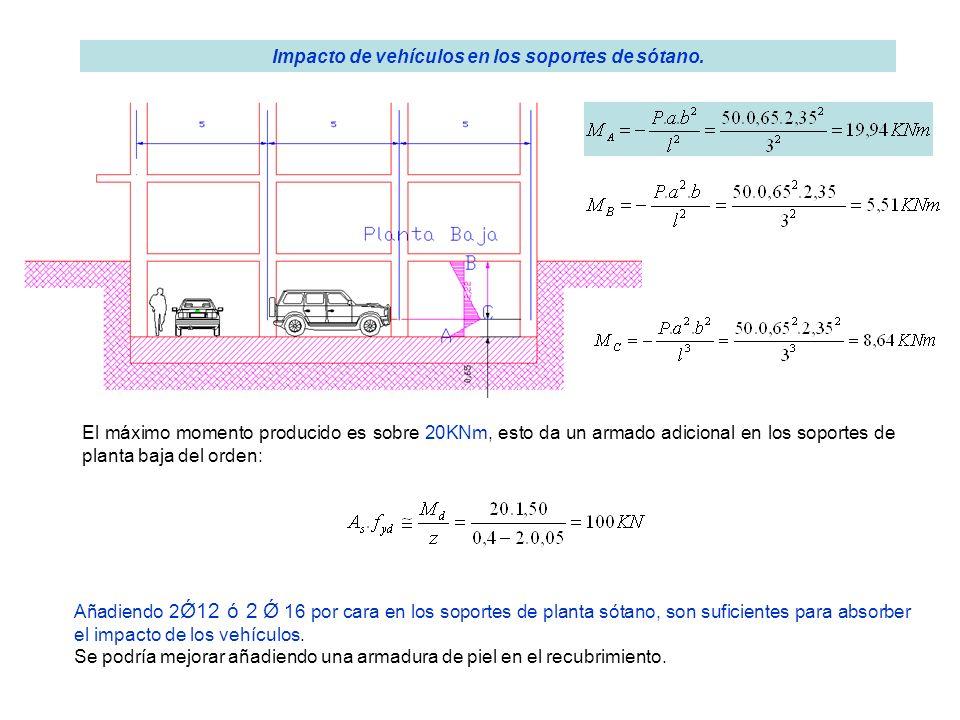 Impacto de vehículos en los soportes de sótano. El máximo momento producido es sobre 20KNm, esto da un armado adicional en los soportes de planta baja