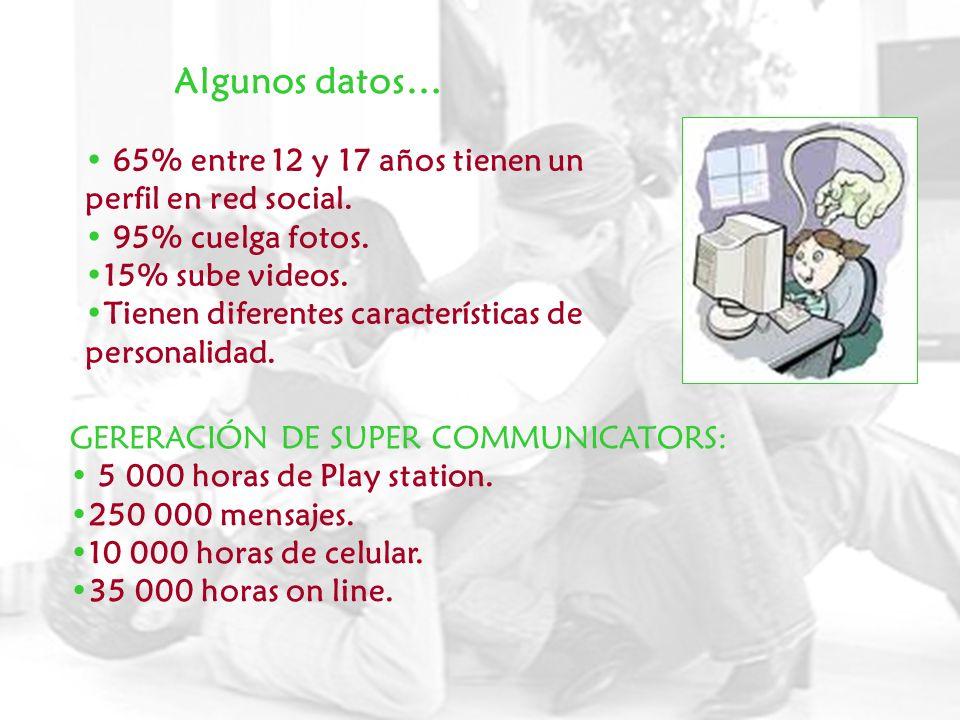 Algunos datos… 65% entre 12 y 17 años tienen un perfil en red social. 95% cuelga fotos. 15% sube videos. Tienen diferentes características de personal