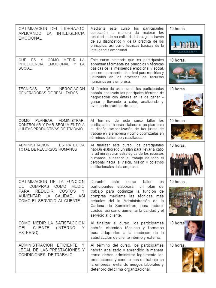 OPTIMIZACION DE LA FUNCION DE COMPRAS COMO MEDIO PARA REDUCIR COSTOS Y AUMENTAR LA CALIDAD, ASI COMO EL SERVICIO AL CLIENTE.
