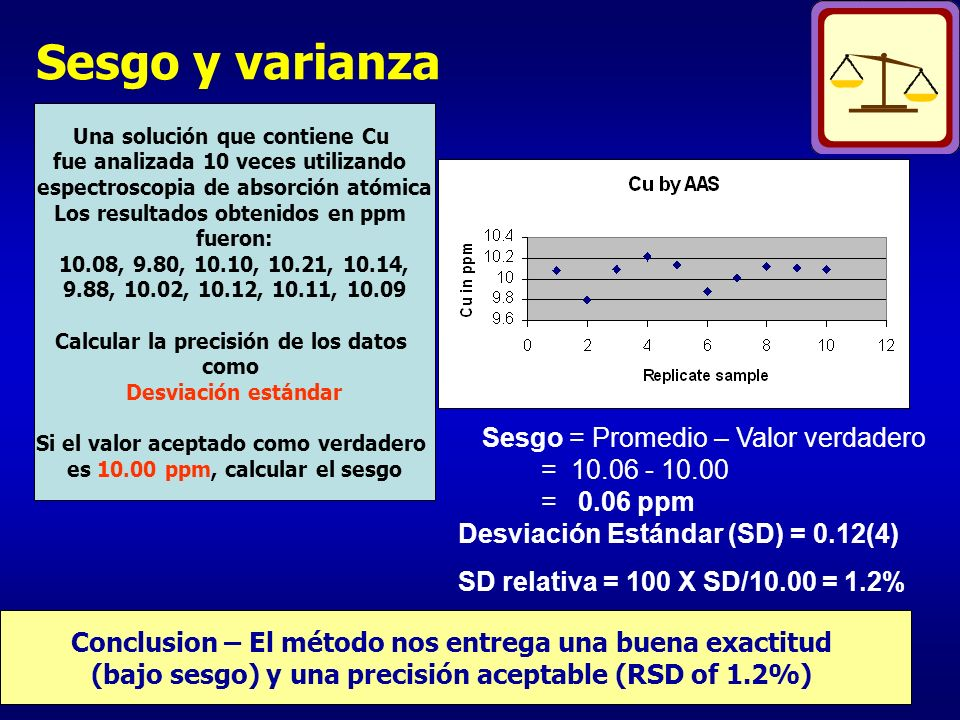 Sesgo y varianza Una solución que contiene Cu fue analizada 10 veces utilizando espectroscopia de absorción atómica Los resultados obtenidos en ppm fu