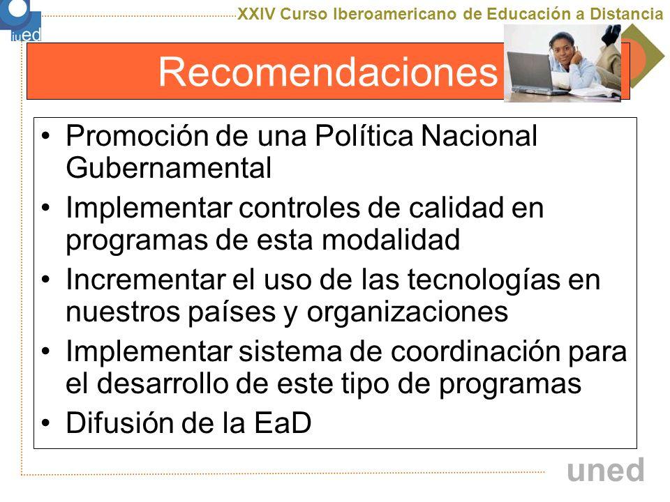 XXIV Curso Iberoamericano de Educación a Distancia X edición uned Nuestra opinión No es fácil lograr la mutación hacia organizaciones de educación a distancia.
